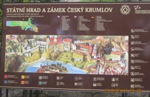チェスキー・クロムロフ城の案内